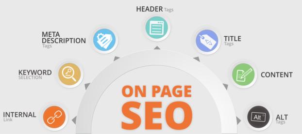 On-page SEO optimizare